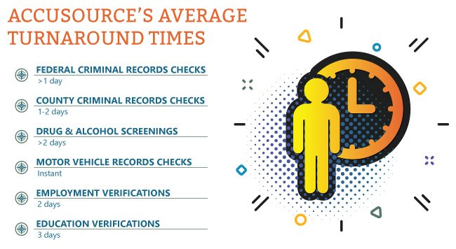 background-screening-turnaround-times