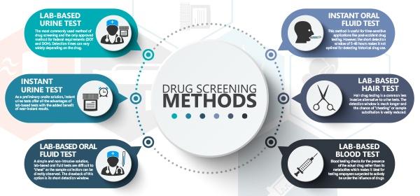 drug-screening-infographic-email-header-image