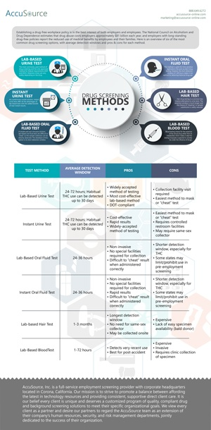 pros-and-cons-of-common-drug-screening-methods-infographic-thumbnail