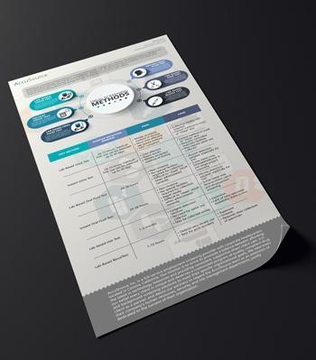 drug-screening-infographic-mockup-for-landing-page